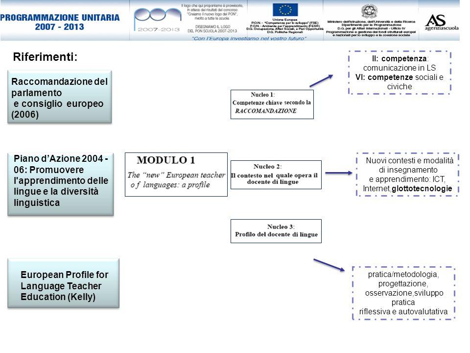 Riferimenti: Raccomandazione del parlamento e consiglio europeo (2006)