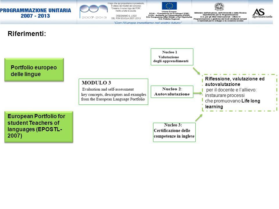 Riferimenti: Portfolio europeo delle lingue