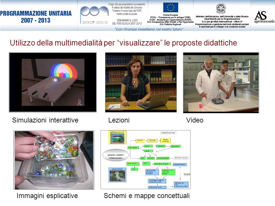 Utilizzo della multimedialità per visualizzare le proposte didattiche