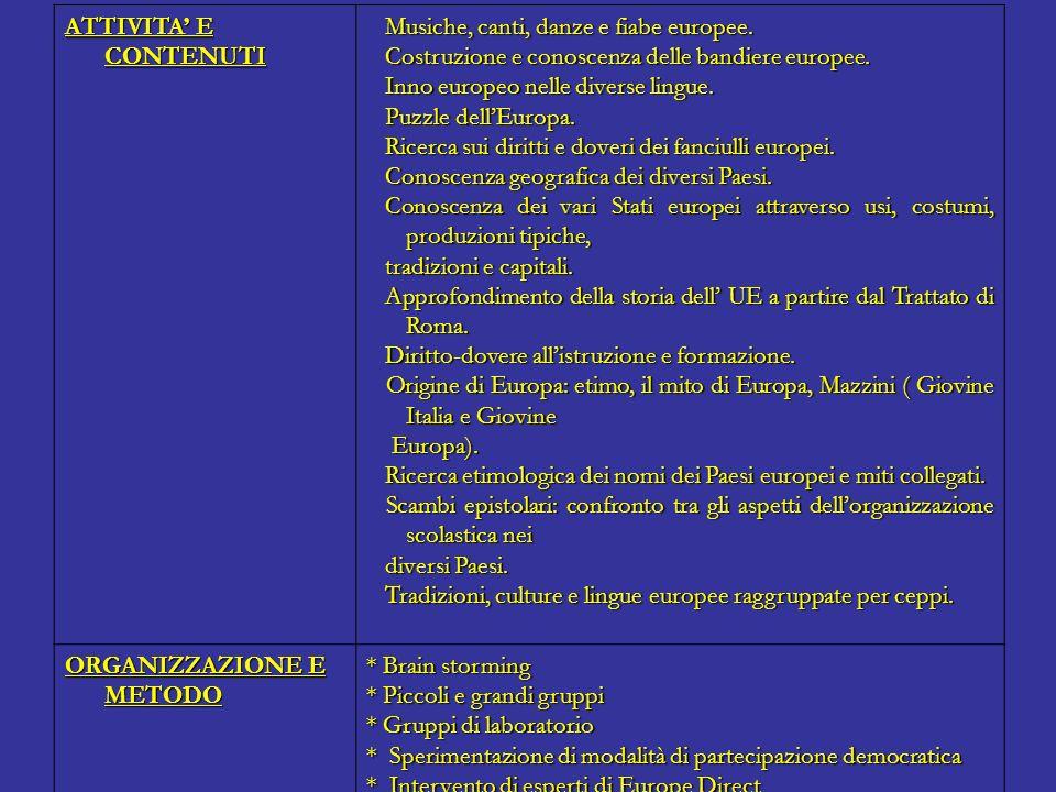 ATTIVITA' E CONTENUTI Musiche, canti, danze e fiabe europee. Costruzione e conoscenza delle bandiere europee.