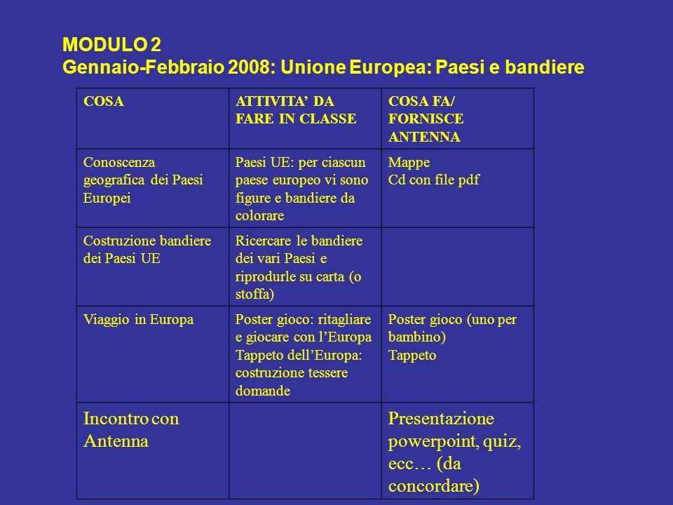 Gennaio-Febbraio 2008: Unione Europea: Paesi e bandiere