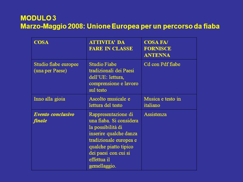 Marzo-Maggio 2008: Unione Europea per un percorso da fiaba