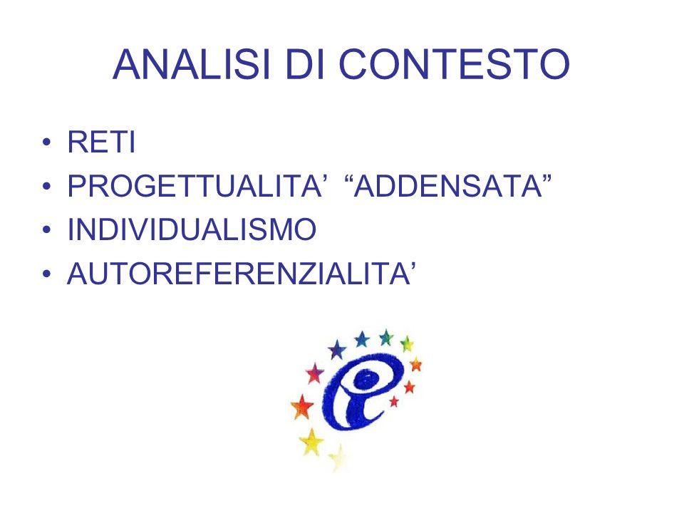 ANALISI DI CONTESTO RETI PROGETTUALITA' ADDENSATA INDIVIDUALISMO
