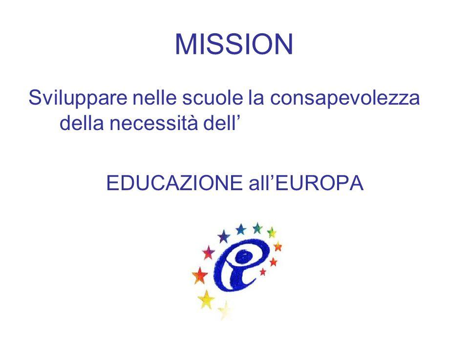 EDUCAZIONE all'EUROPA