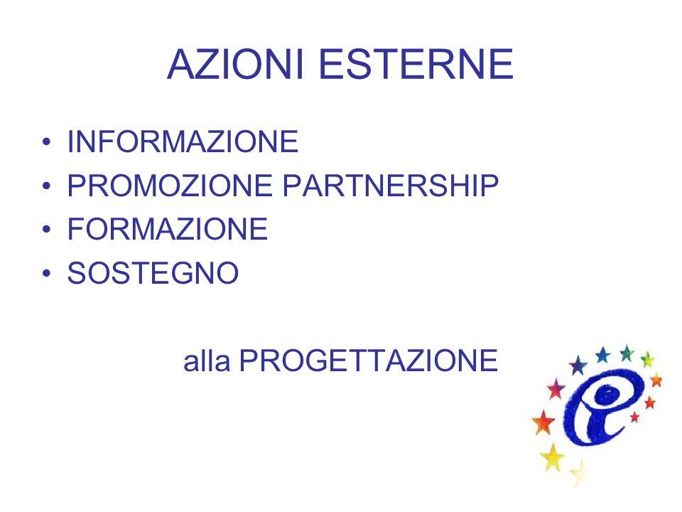 AZIONI ESTERNE INFORMAZIONE PROMOZIONE PARTNERSHIP FORMAZIONE SOSTEGNO