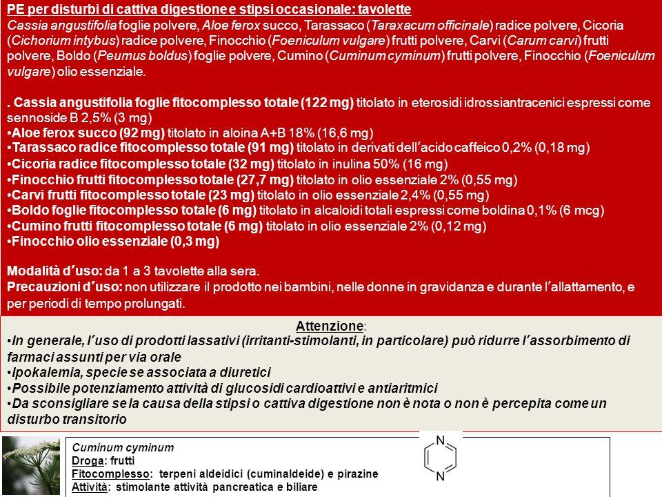 PE per disturbi di cattiva digestione e stipsi occasionale: tavolette