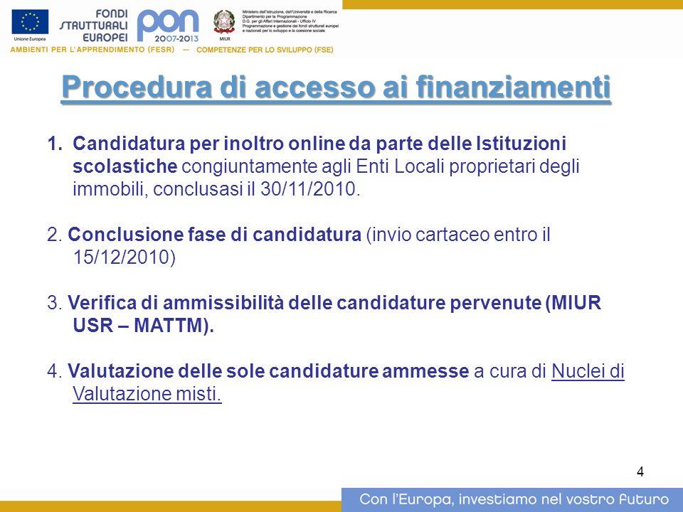 Procedura di accesso ai finanziamenti