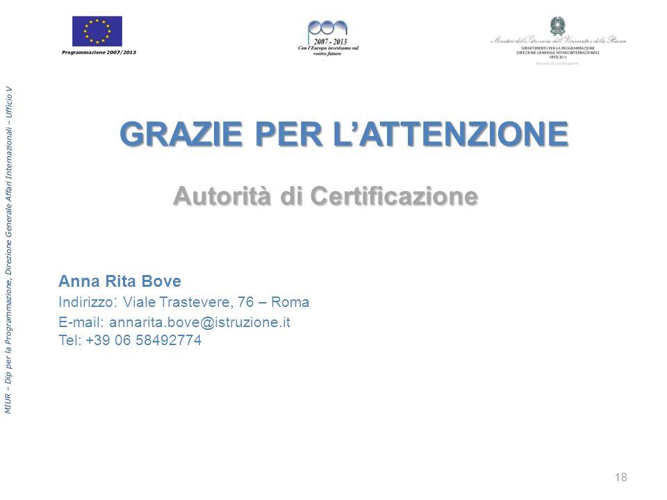GRAZIE PER L'ATTENZIONE Autorità di Certificazione