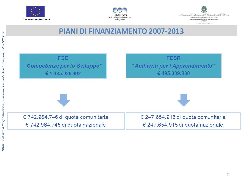 PIANI DI FINANZIAMENTO 2007-2013