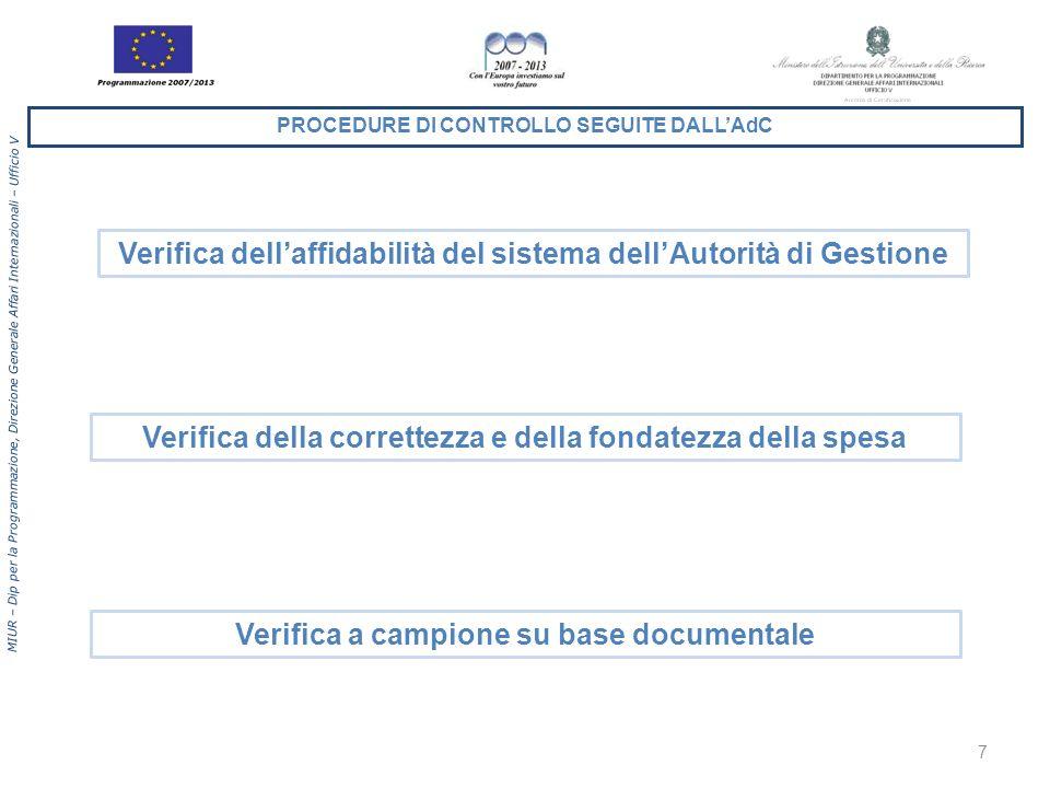 Verifica dell'affidabilità del sistema dell'Autorità di Gestione