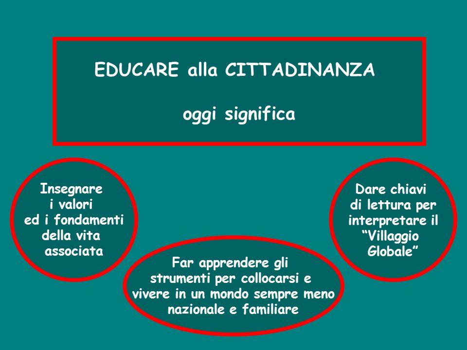 EDUCARE alla CITTADINANZA oggi significa