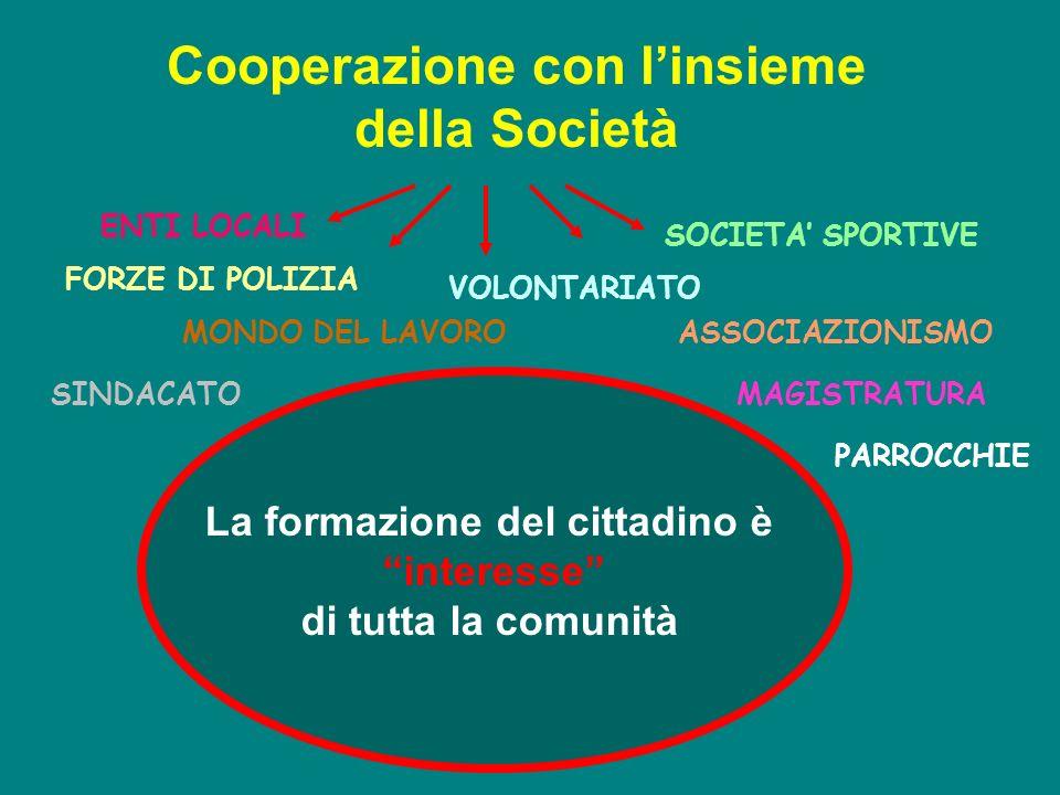 Cooperazione con l'insieme della Società La formazione del cittadino è