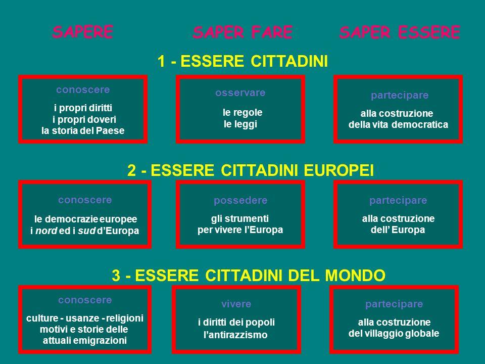2 - ESSERE CITTADINI EUROPEI