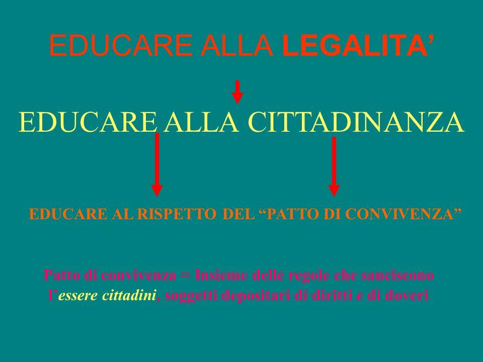 EDUCARE ALLA LEGALITA'