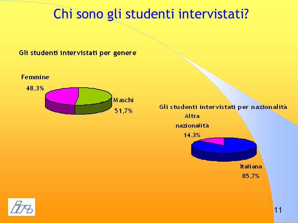 Chi sono gli studenti intervistati
