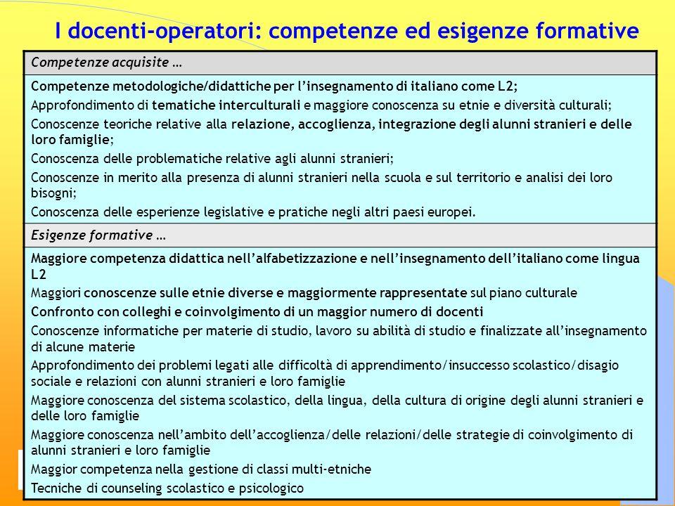 I docenti-operatori: competenze ed esigenze formative