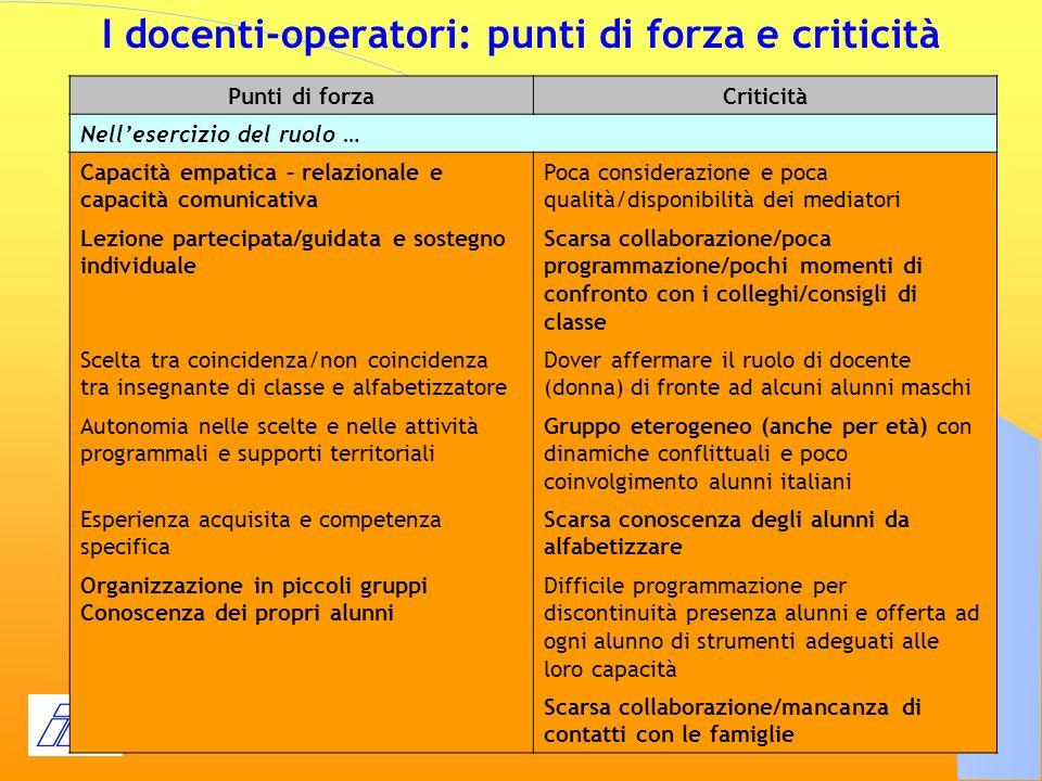 I docenti-operatori: punti di forza e criticità