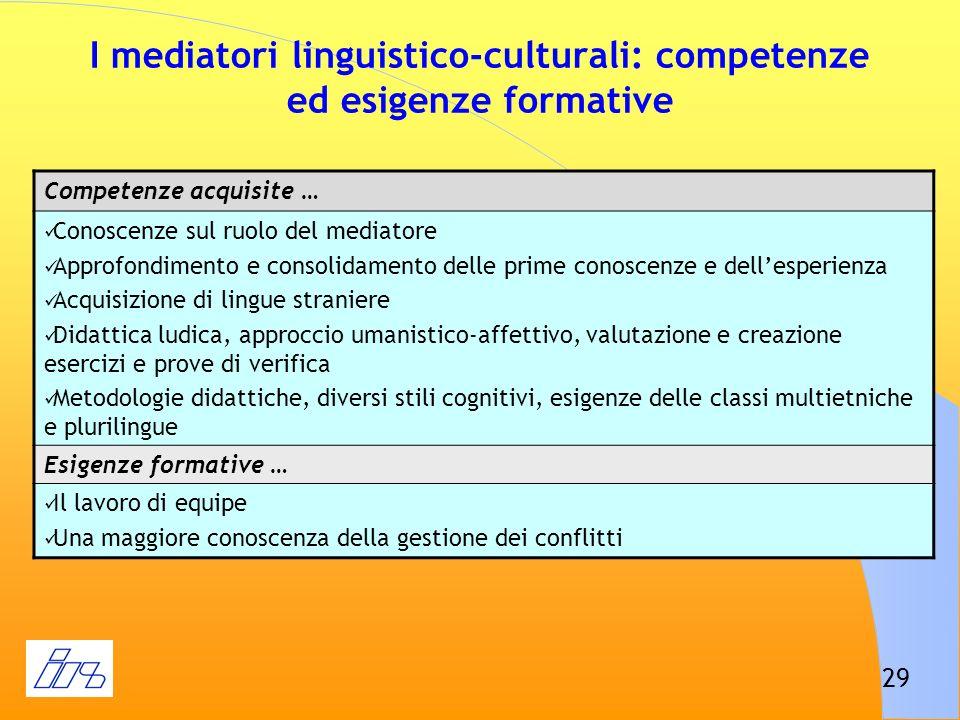 I mediatori linguistico-culturali: competenze ed esigenze formative