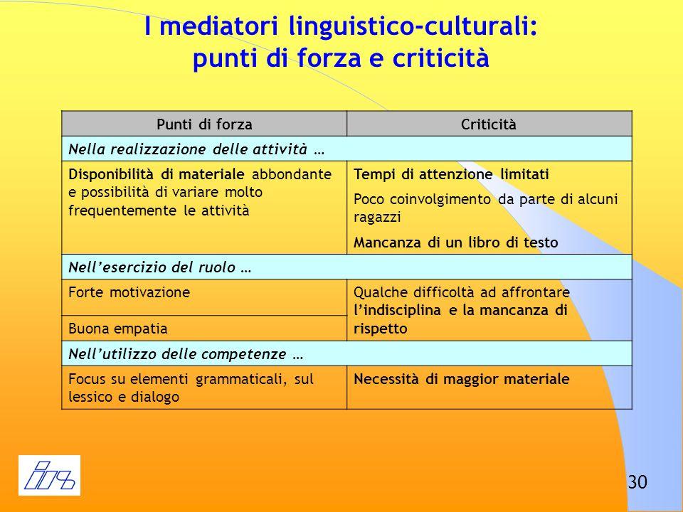 I mediatori linguistico-culturali: punti di forza e criticità