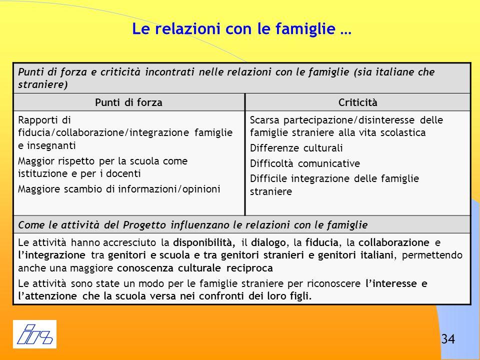 Le relazioni con le famiglie …