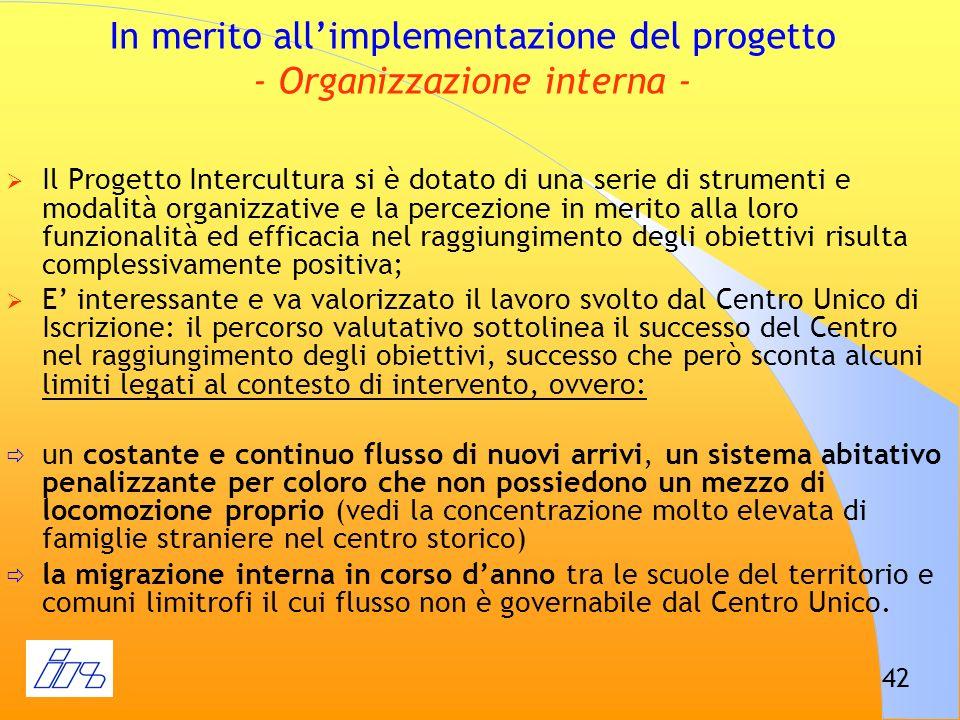 In merito all'implementazione del progetto - Organizzazione interna -