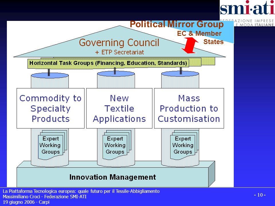 Political Mirror Group