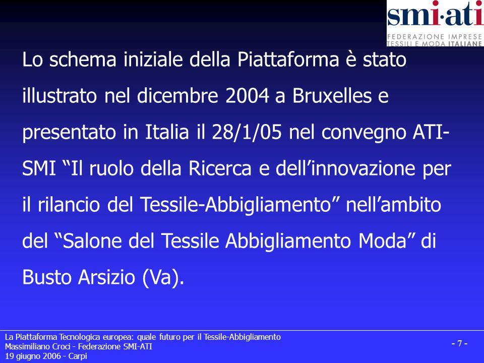 Lo schema iniziale della Piattaforma è stato illustrato nel dicembre 2004 a Bruxelles e presentato in Italia il 28/1/05 nel convegno ATI-SMI Il ruolo della Ricerca e dell'innovazione per il rilancio del Tessile-Abbigliamento nell'ambito del Salone del Tessile Abbigliamento Moda di Busto Arsizio (Va).