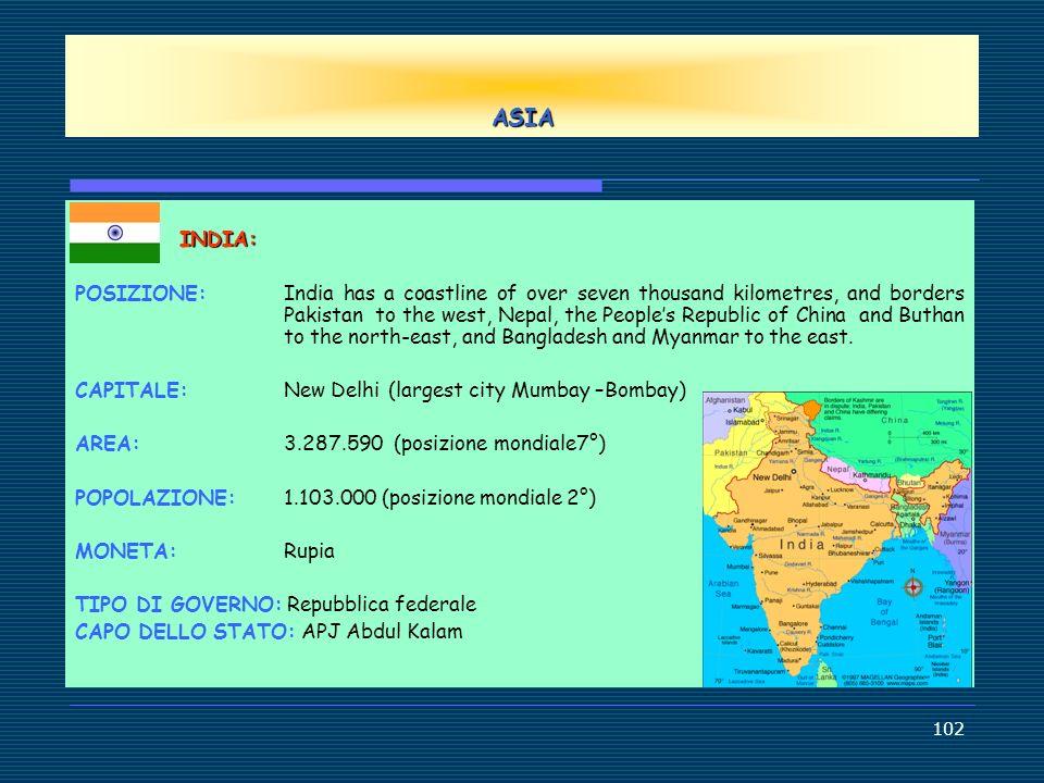 ASIA INDIA: