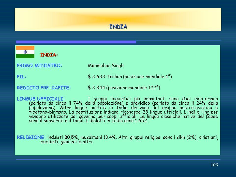 INDIA INDIA: PRIMO MINISTRO: Manmohan Singh
