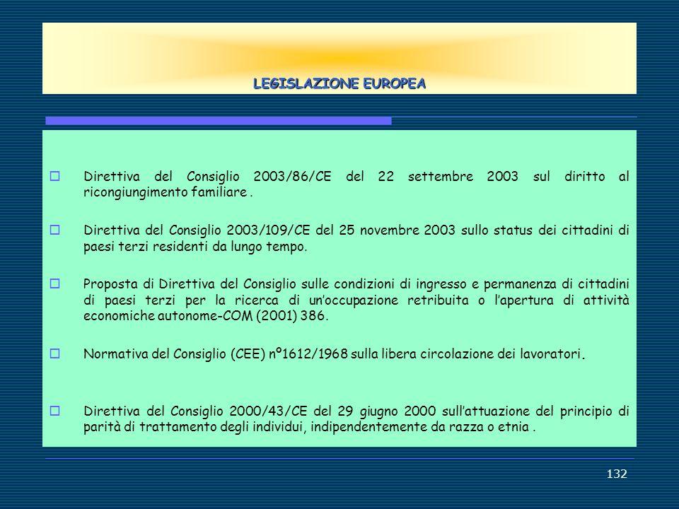 LEGISLAZIONE EUROPEADirettiva del Consiglio 2003/86/CE del 22 settembre 2003 sul diritto al ricongiungimento familiare .