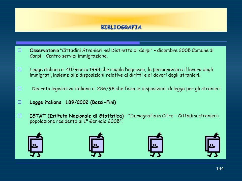 BIBLIOGRAFIA Osservatorio Cittadini Stranieri nel Distretto di Carpi – dicembre 2005 Comune di Carpi – Centro servizi immigrazione.