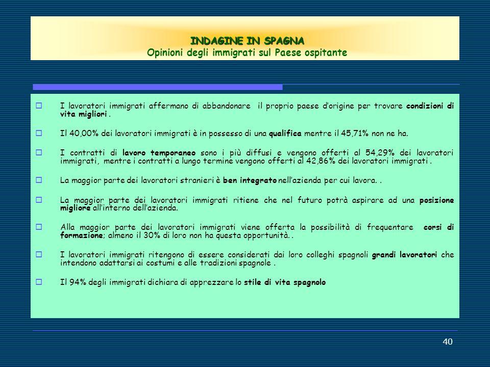 INDAGINE IN SPAGNA Opinioni degli immigrati sul Paese ospitante