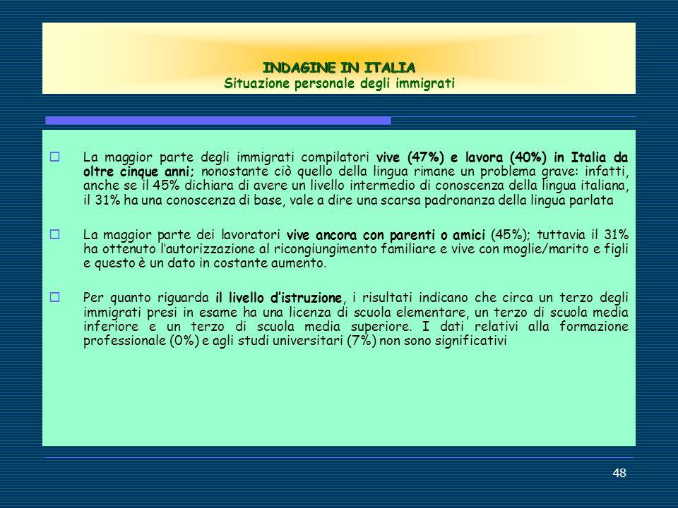 INDAGINE IN ITALIA Situazione personale degli immigrati