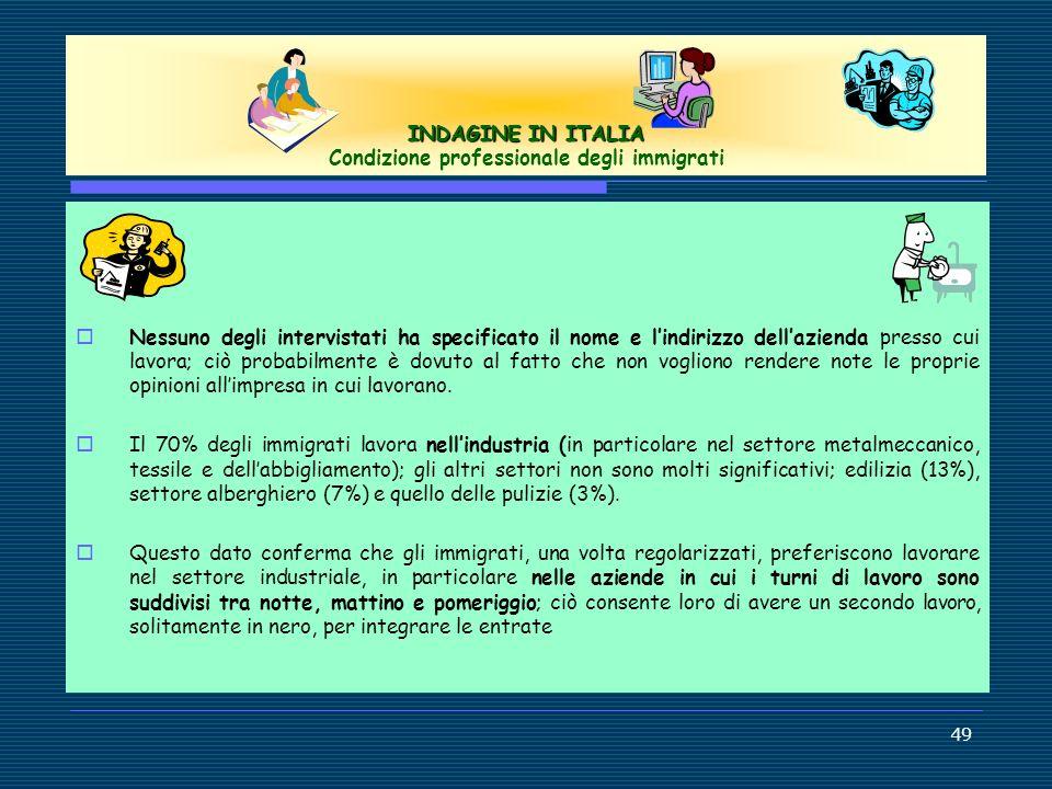 INDAGINE IN ITALIA Condizione professionale degli immigrati
