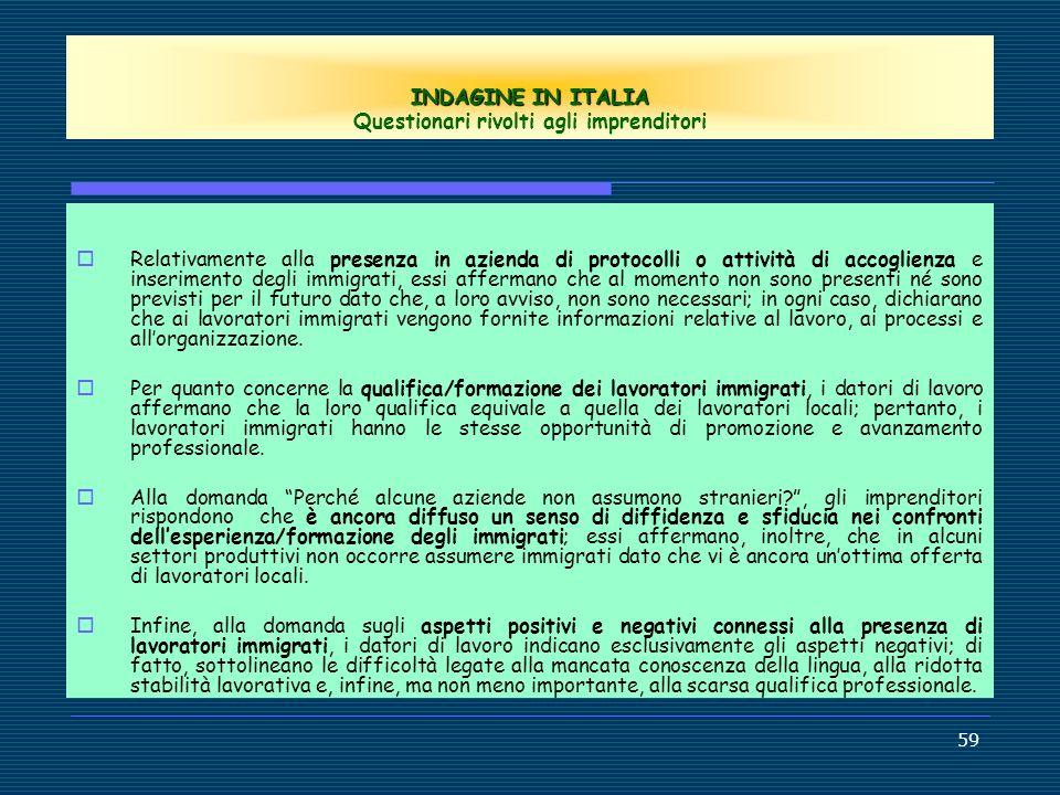 INDAGINE IN ITALIA Questionari rivolti agli imprenditori