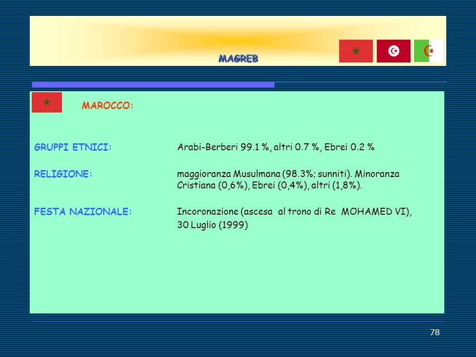 MAGREB MAROCCO: GRUPPI ETNICI: Arabi-Berberi 99.1 %, altri 0.7 %, Ebrei 0.2 %