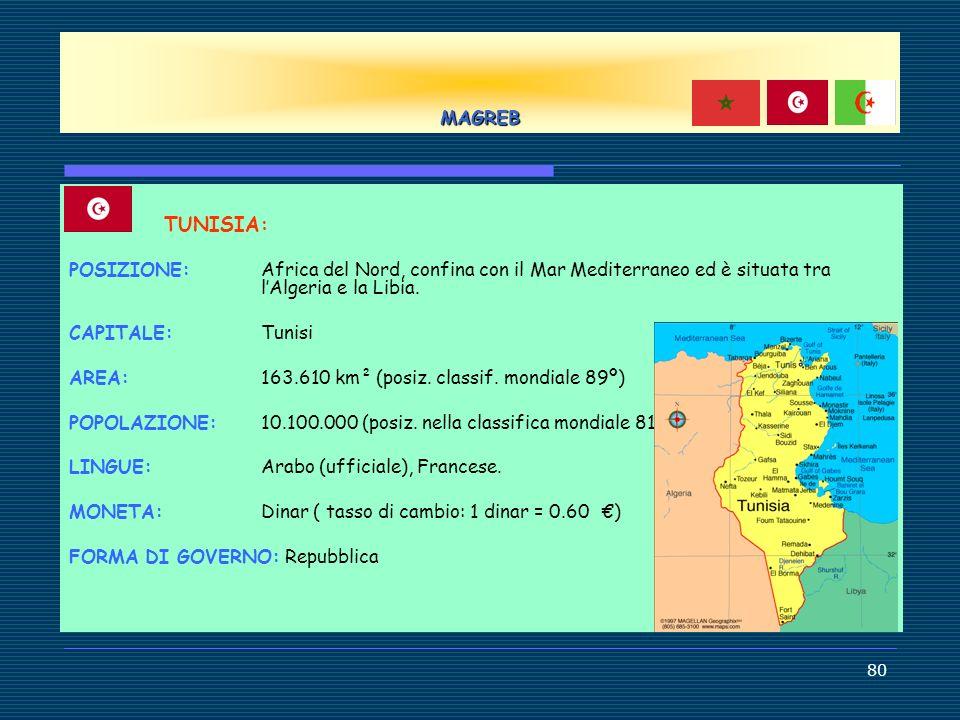 MAGREBTUNISIA: POSIZIONE: Africa del Nord, confina con il Mar Mediterraneo ed è situata tra l'Algeria e la Libia.