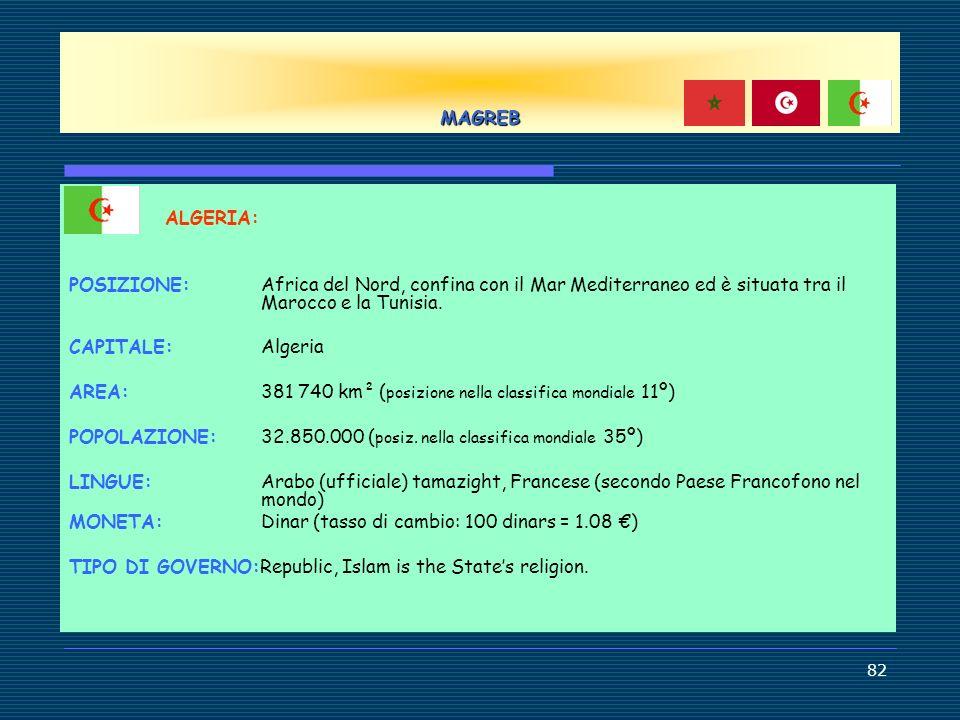 AREA: 381 740 km² (posizione nella classifica mondiale 11º)