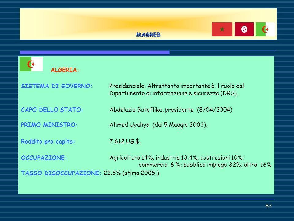 MAGREB ALGERIA: SISTEMA DI GOVERNO: Presidenziale. Altrettanto importante è il ruolo del Dipartimento di informazione e sicurezza (DRS).