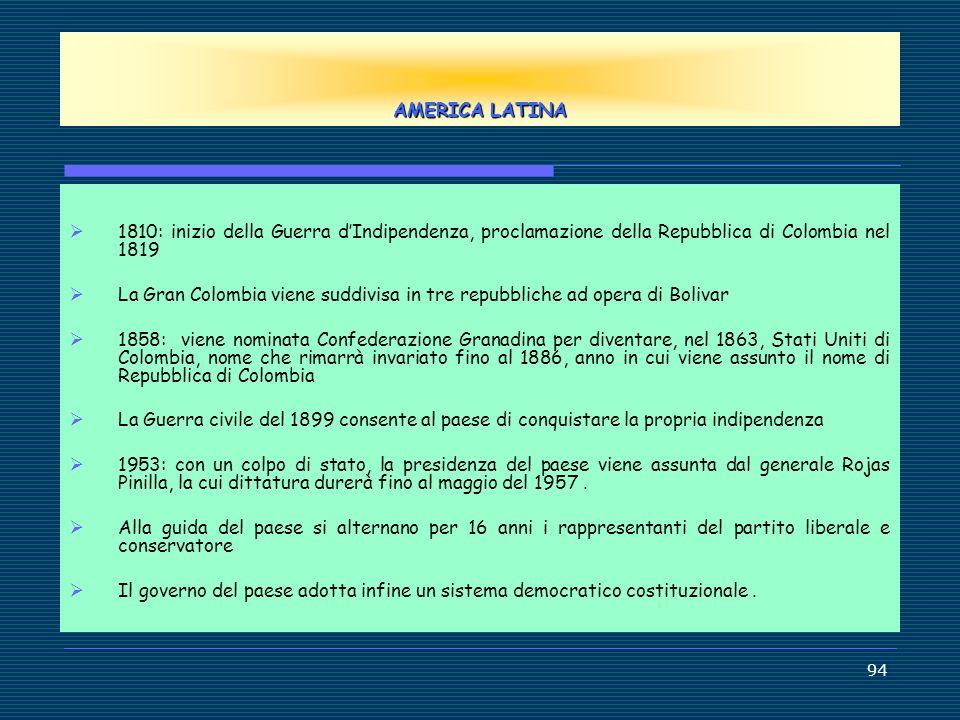 AMERICA LATINA 1810: inizio della Guerra d'Indipendenza, proclamazione della Repubblica di Colombia nel 1819.