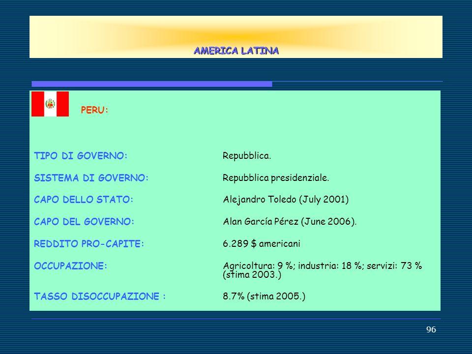 TIPO DI GOVERNO: Repubblica.