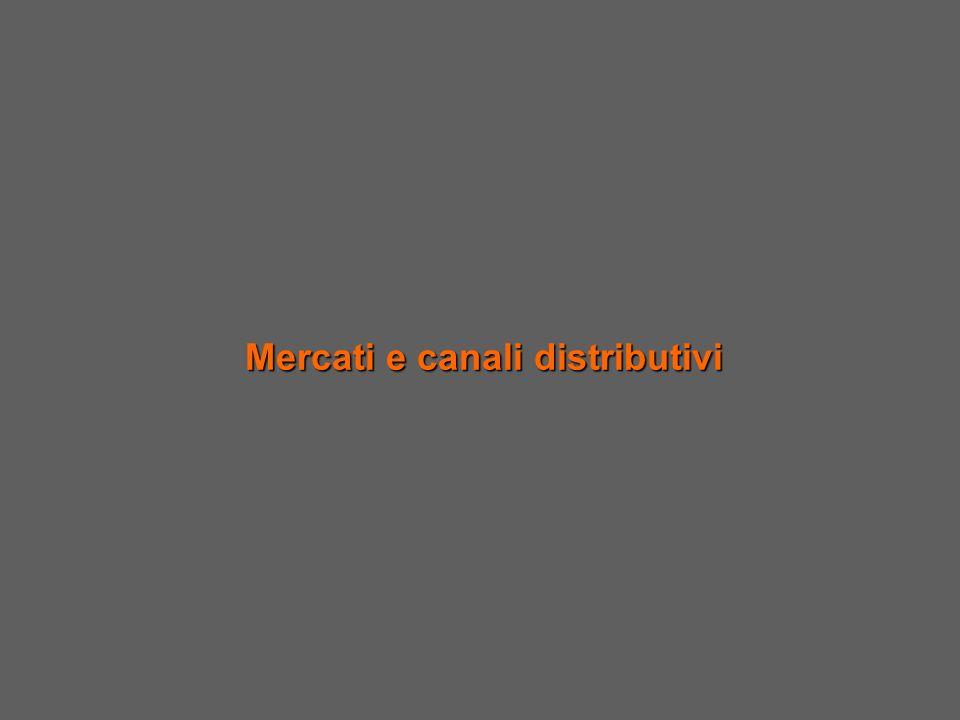 Mercati e canali distributivi