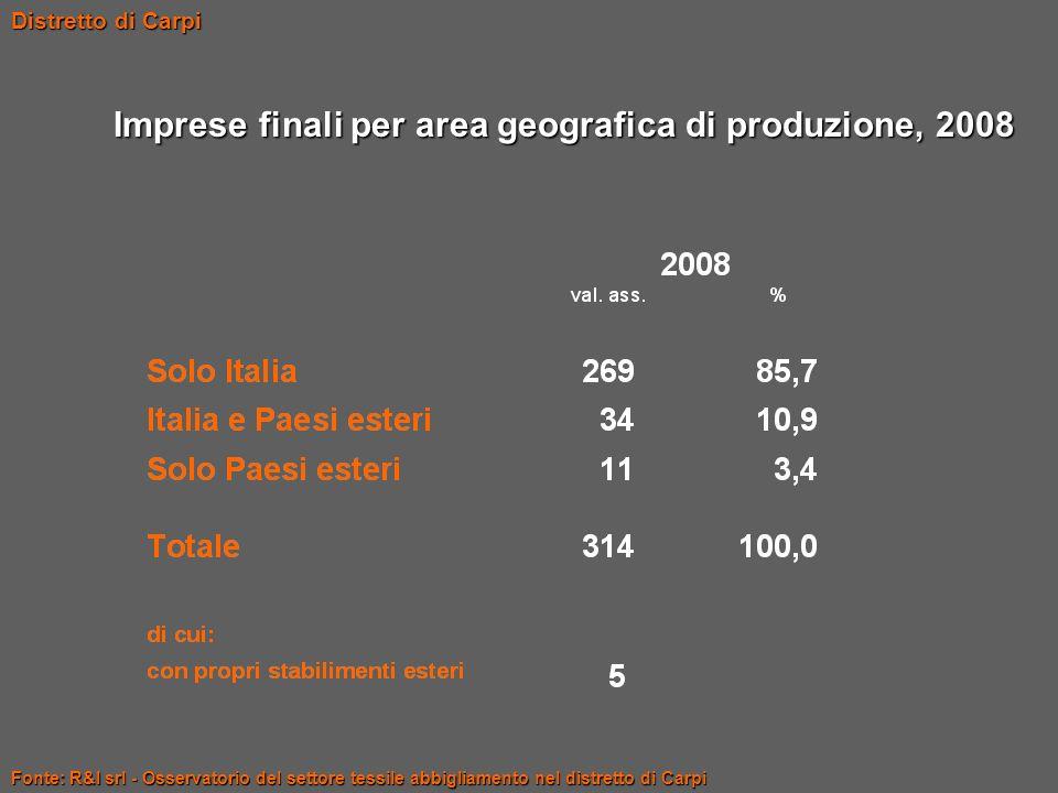 Imprese finali per area geografica di produzione, 2008