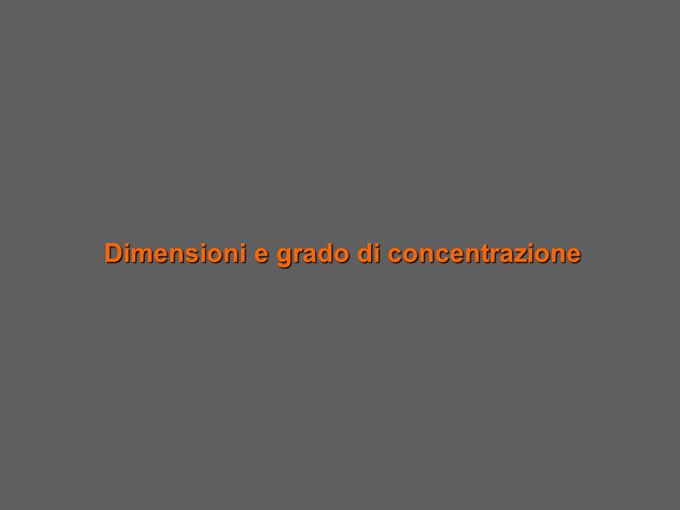 Dimensioni e grado di concentrazione