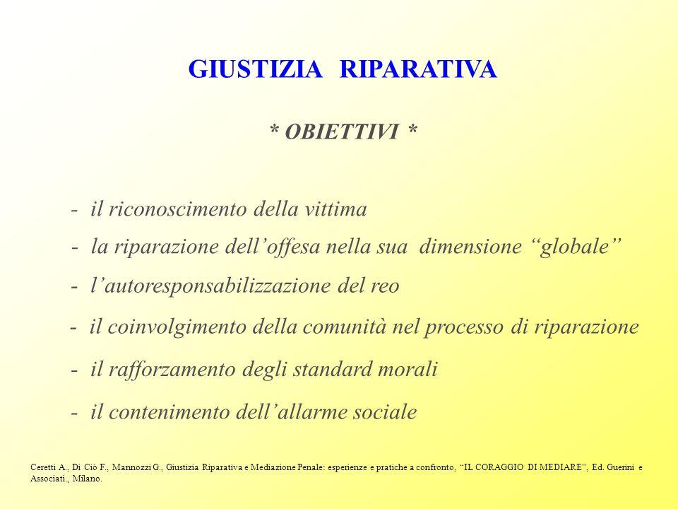 GIUSTIZIA RIPARATIVA * OBIETTIVI * - il riconoscimento della vittima