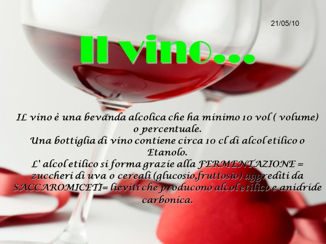 21/05/10 Il vino... IL vino è una bevanda alcolica che ha minimo 10 vol ( volume) o percentuale.