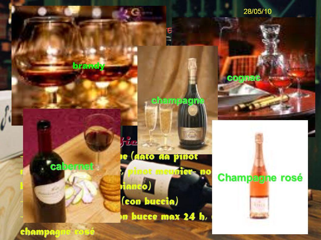 brandy 28/05/10. Impariamo ancora... cognac. ACQUAVITE= distillato di mosto (es. most o prime uve)