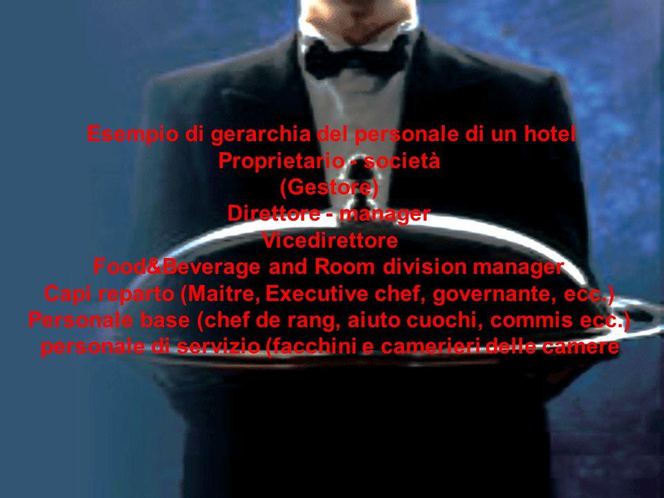 Esempio di gerarchia del personale di un hotel Proprietario - società