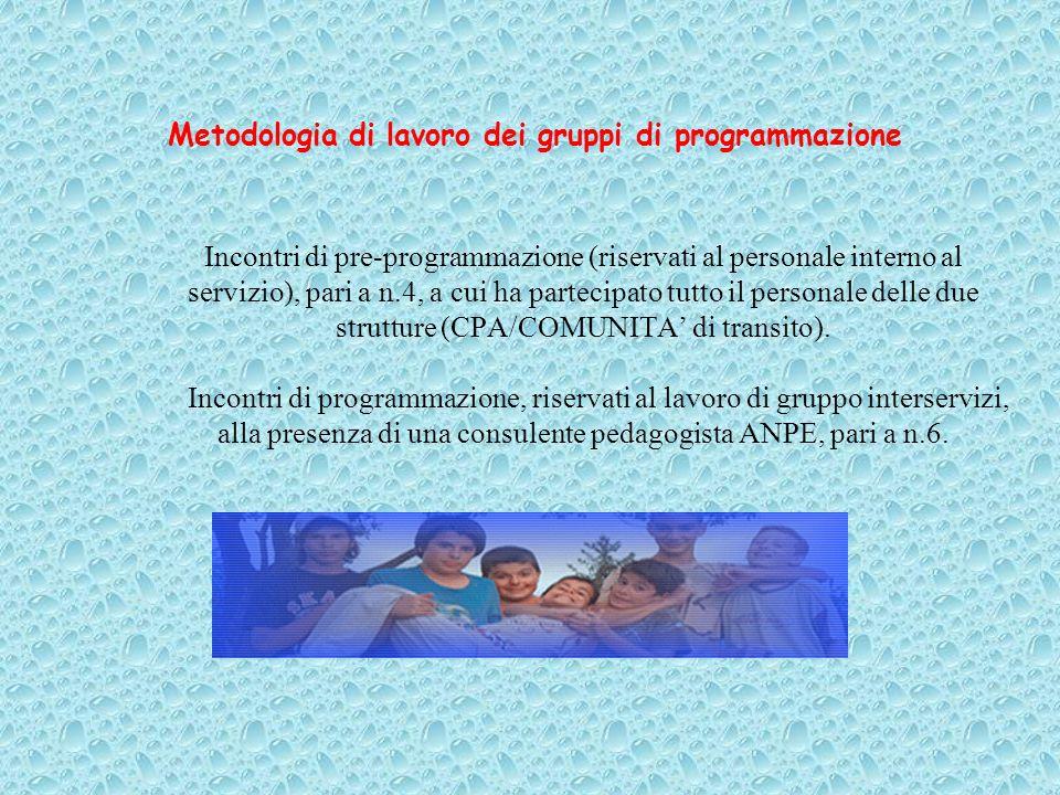Metodologia di lavoro dei gruppi di programmazione Incontri di pre-programmazione (riservati al personale interno al servizio), pari a n.4, a cui ha partecipato tutto il personale delle due strutture (CPA/COMUNITA' di transito).