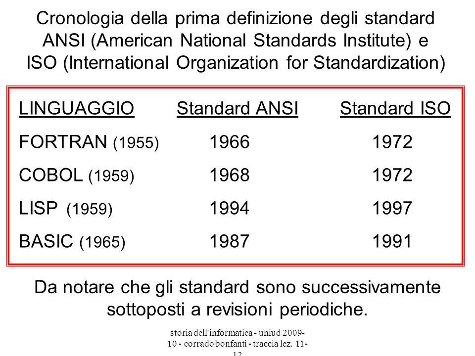 LINGUAGGIO Standard ANSI Standard ISO FORTRAN (1955) 1966 1972